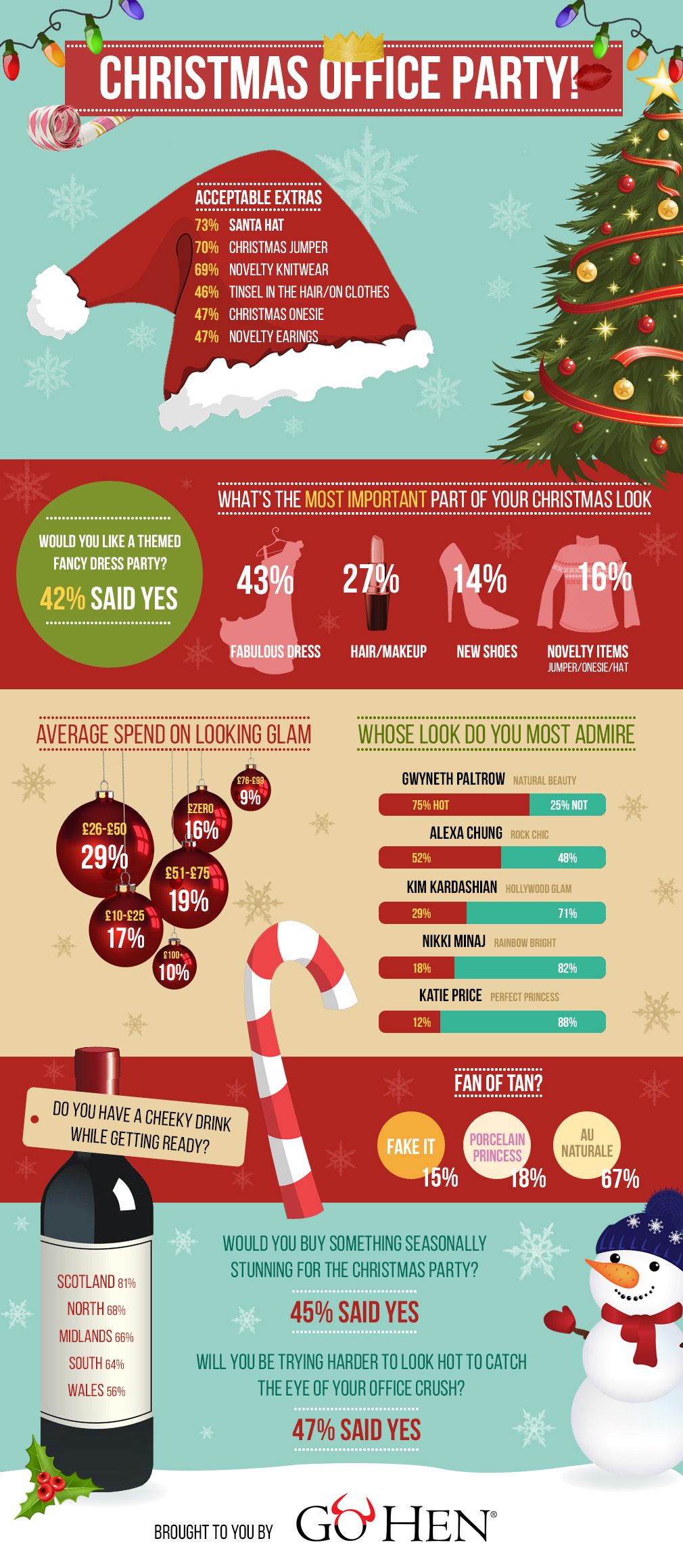 the office christmas party tis the season the office christmas party infographic