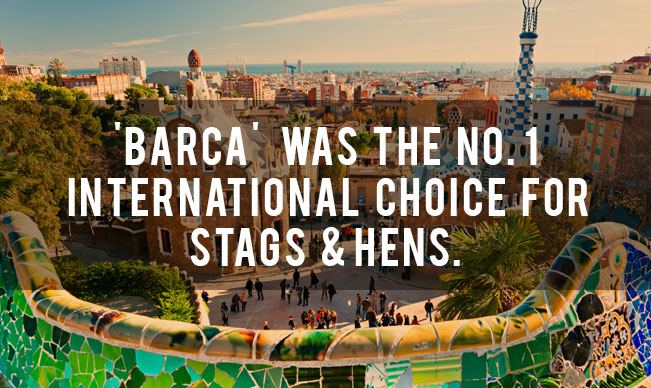 Top International Destination - Barcelona