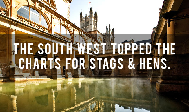South West Topped the Destinations